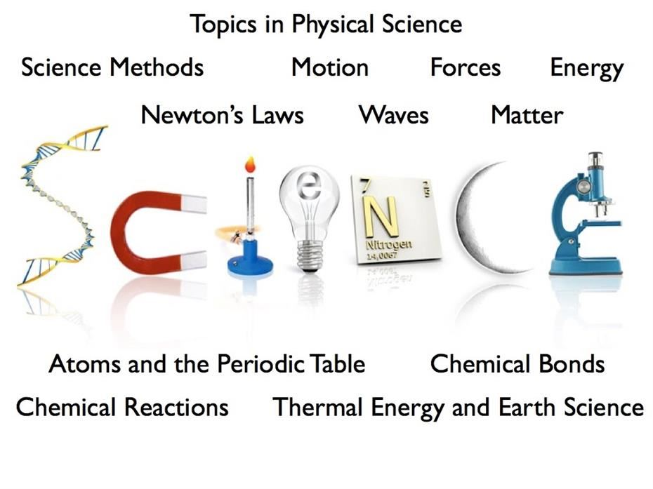 Tsosie, Marie / What is Physical Science?